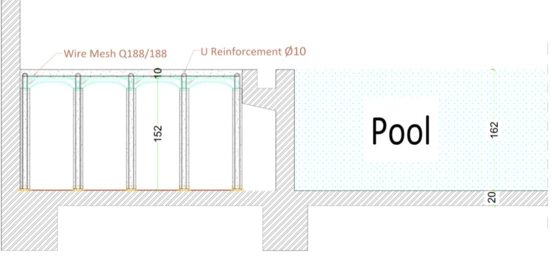 Sample Cross-Section Pool Deck Filling