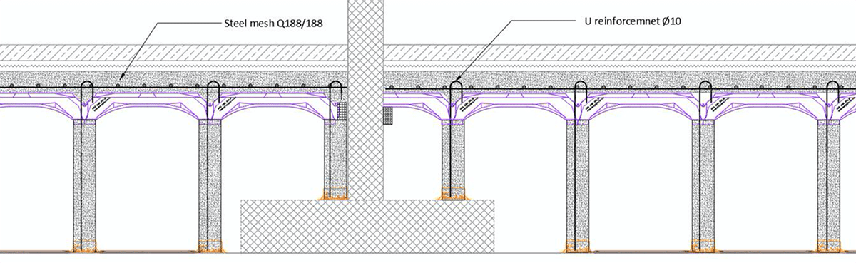 Sample Cross-Section Filling Between Foundation Footings